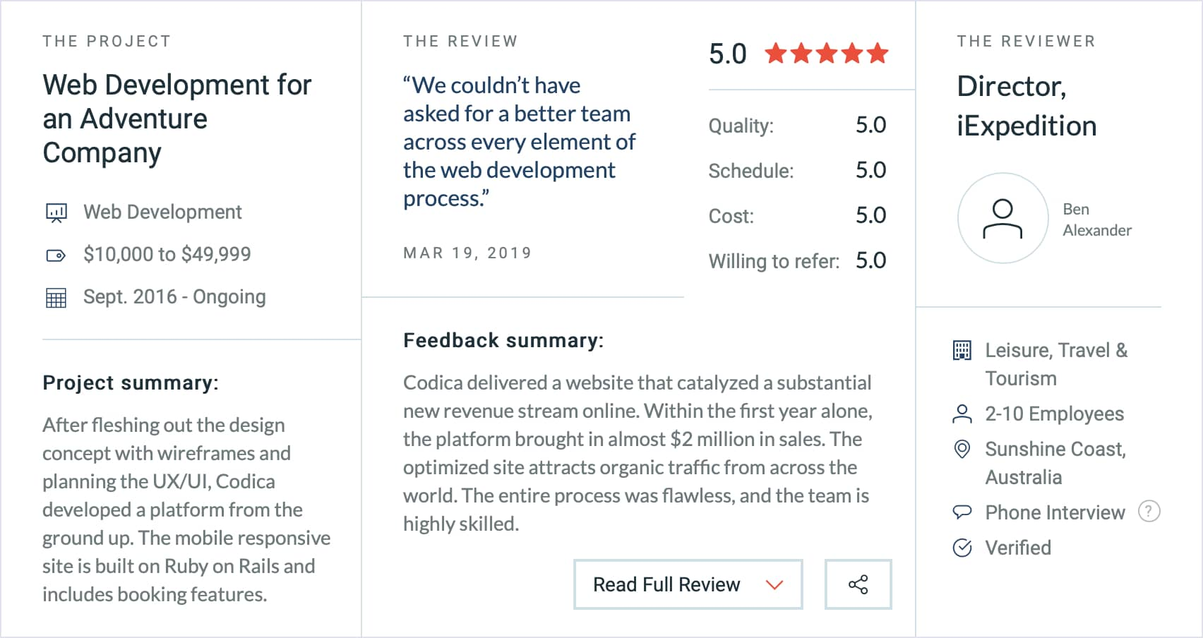 Our feedback on Clutch from our client for whom we built an extensive online travel marketplace website