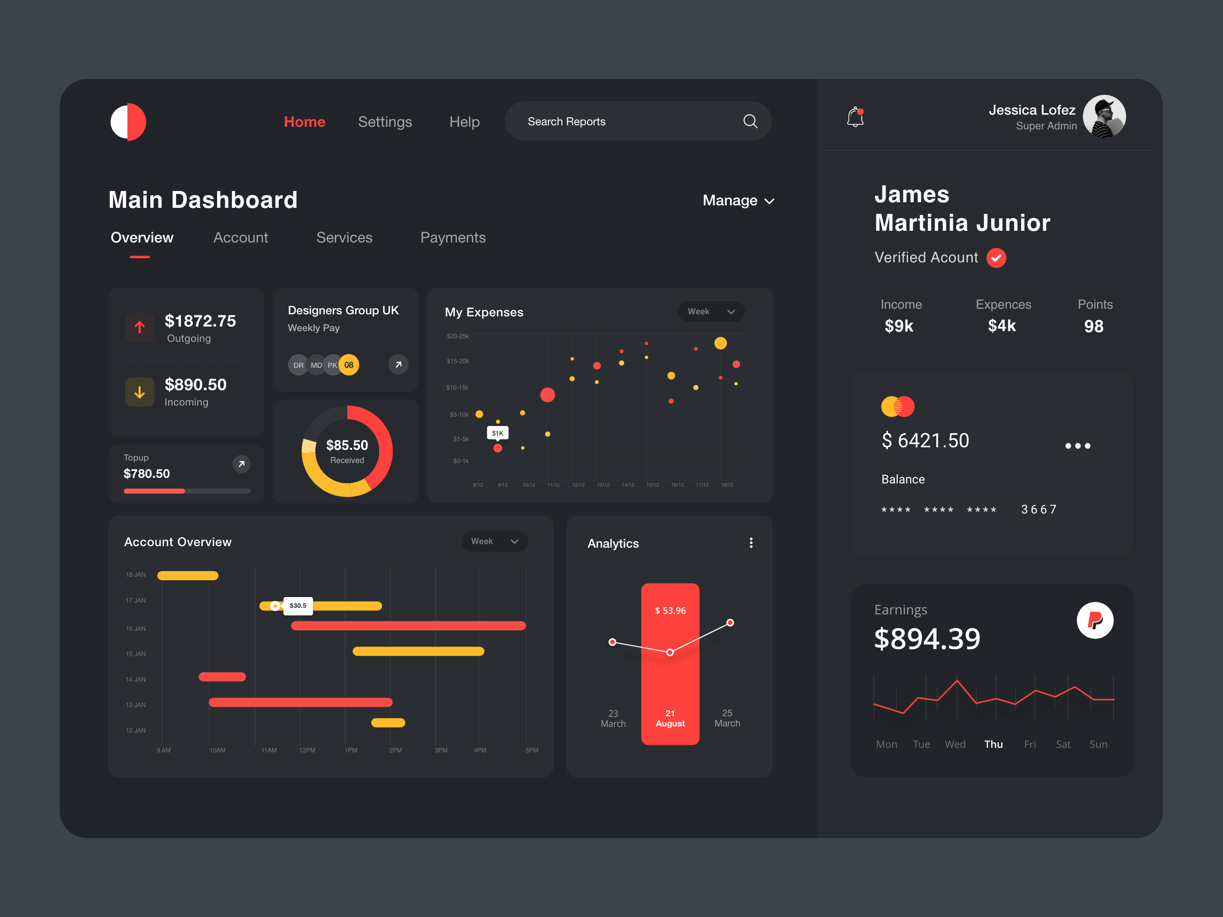 12 Leading Ui Ux Design Trends To Dominate In 2020 2021 Codica