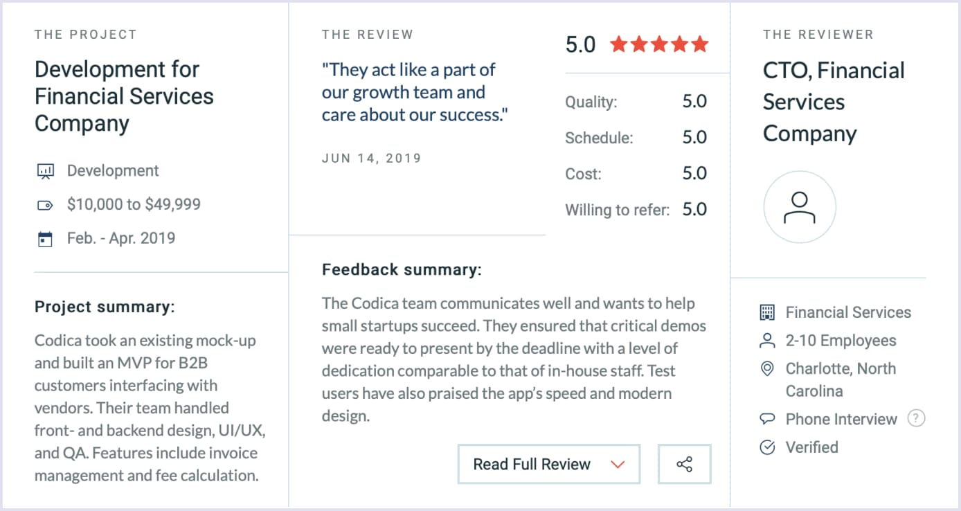 Review from the client on Clutch | Codica