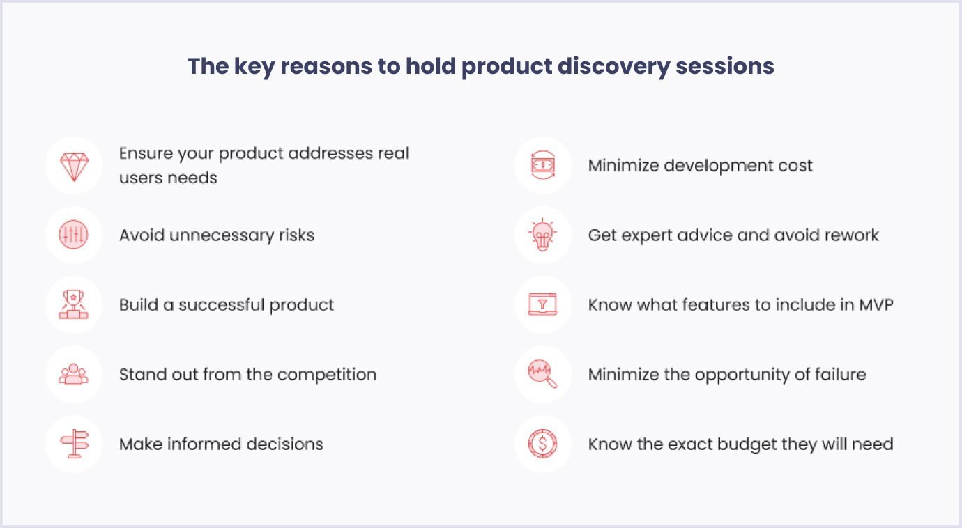 Key reasons to hold a product discovery session
