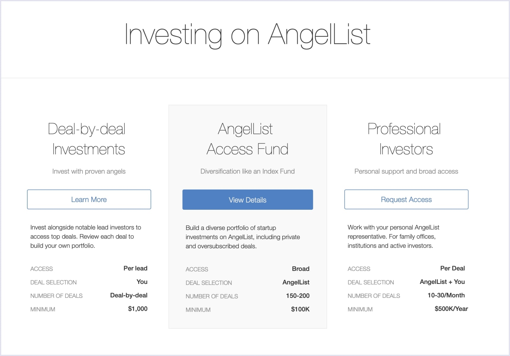 Investing options on AngelList | Codica