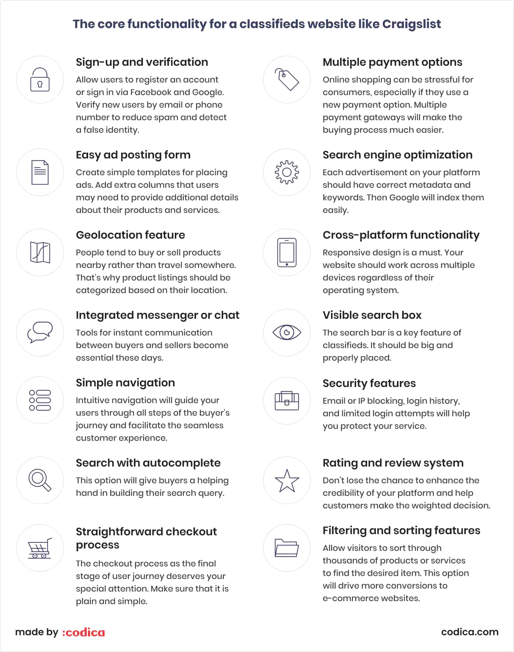 The core functionality of a website like Craigslist | Codica