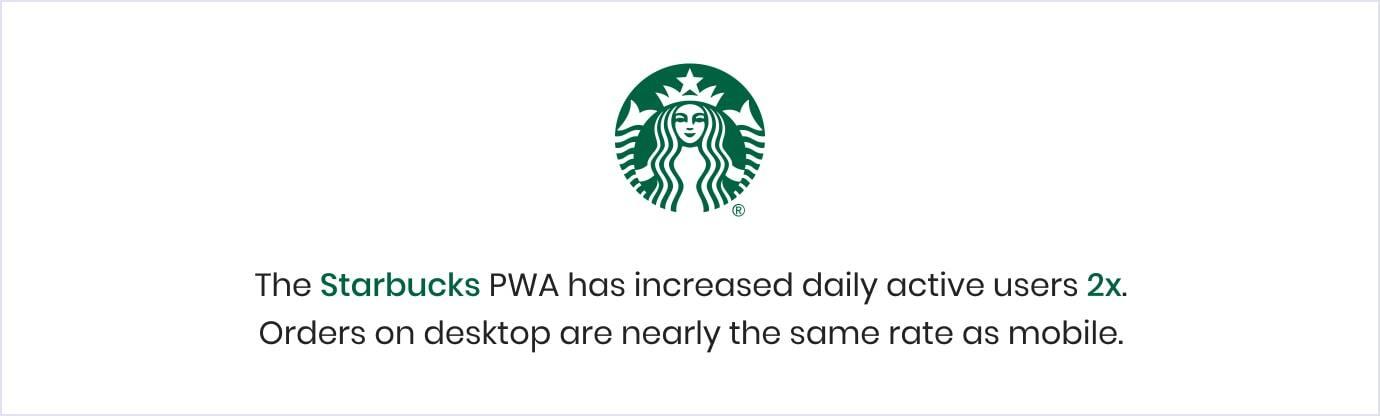 Starbucks PWA stats | Codica