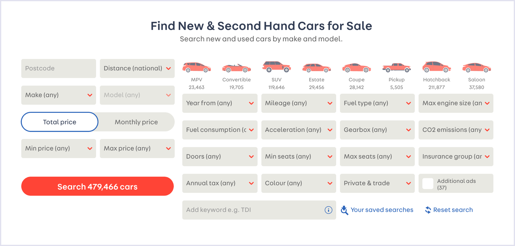 The car search options on Autotrader | Codica