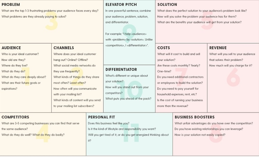 An example of a business plan for startups