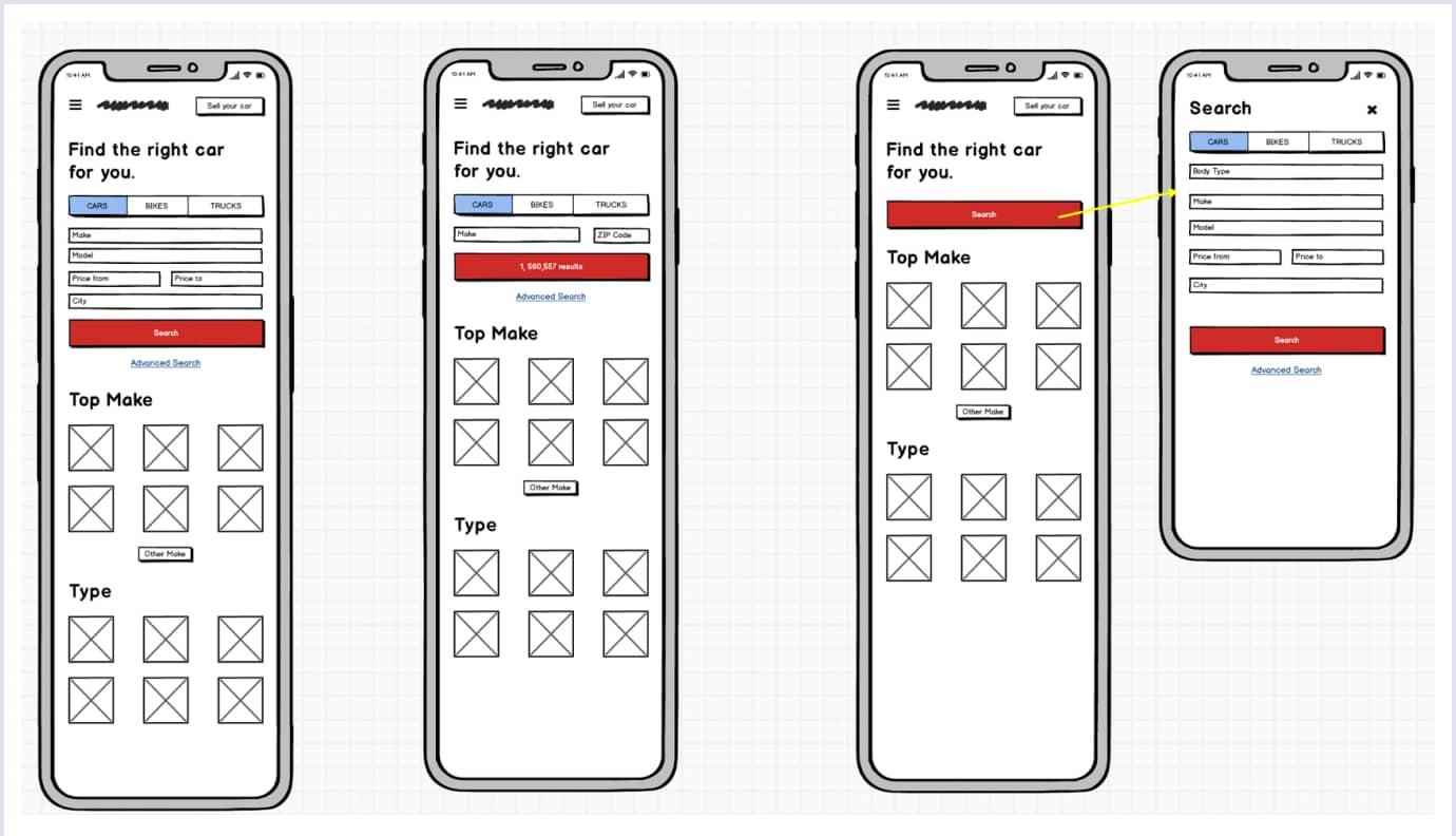 Mobile app prototype for multi-vendor vehicle marketplace | Codica