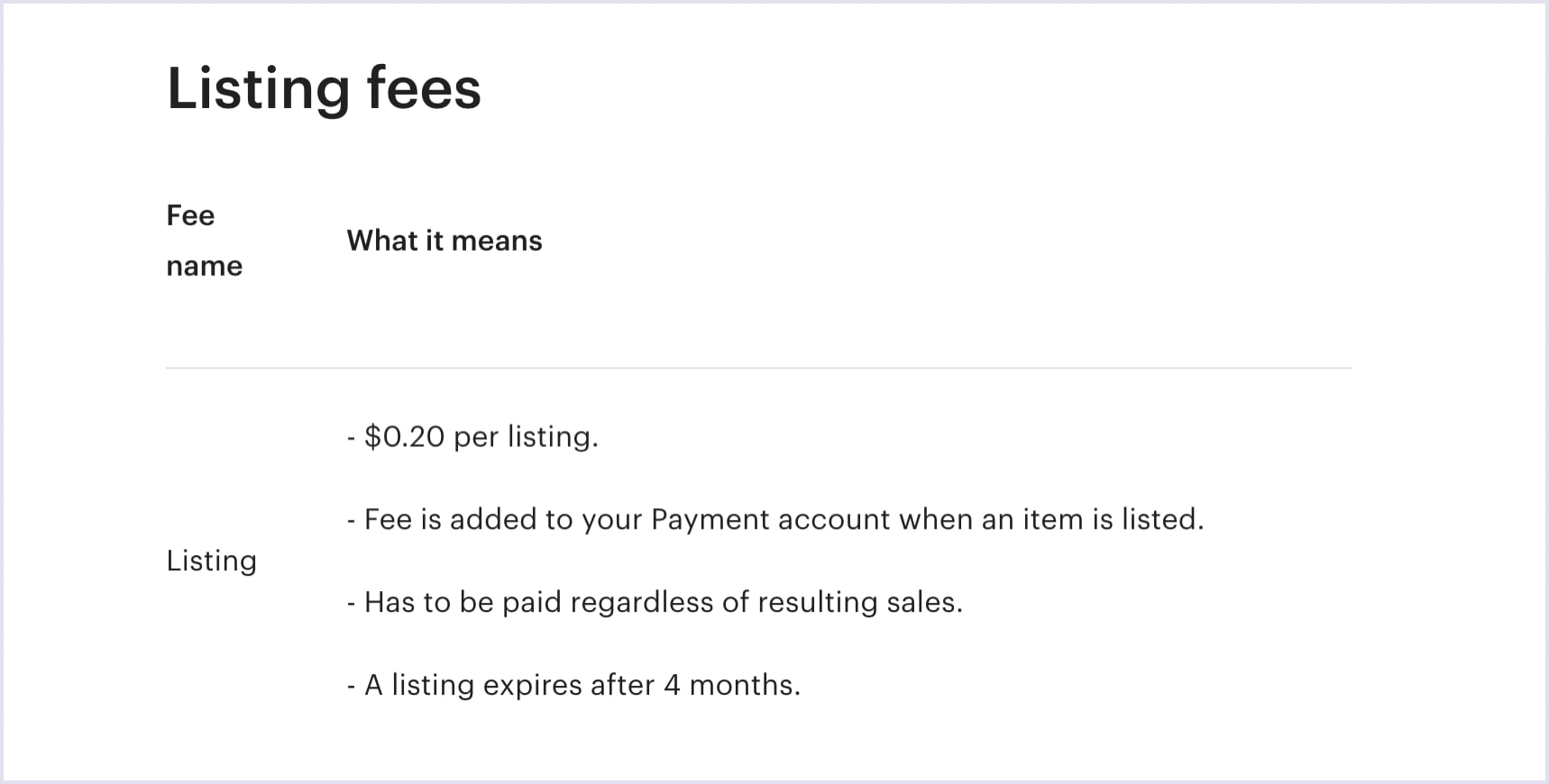 Marketplace monetization: Example of listing fees on Etsy