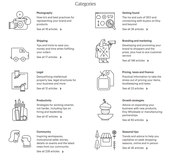 Guidelines for different categories by Etsy
