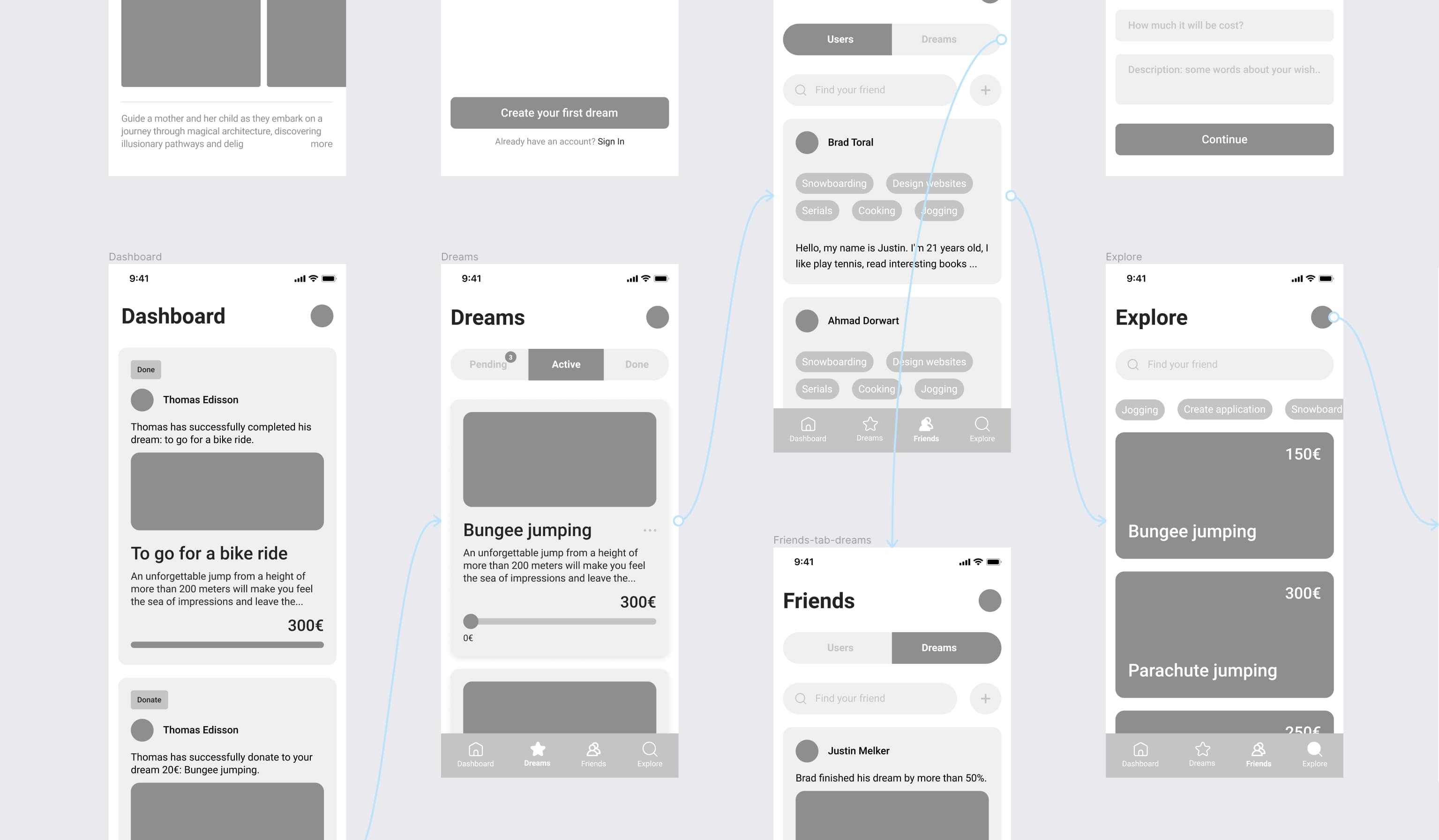 Application prototypes designed by Codica team