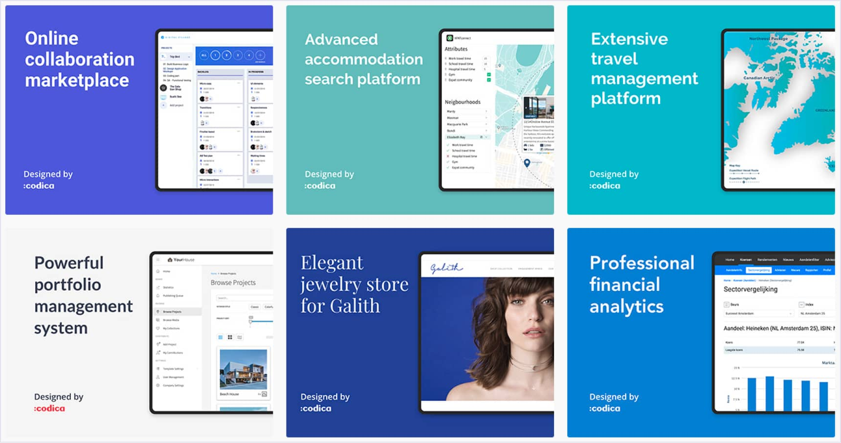 Portfolio on Behance | Codica