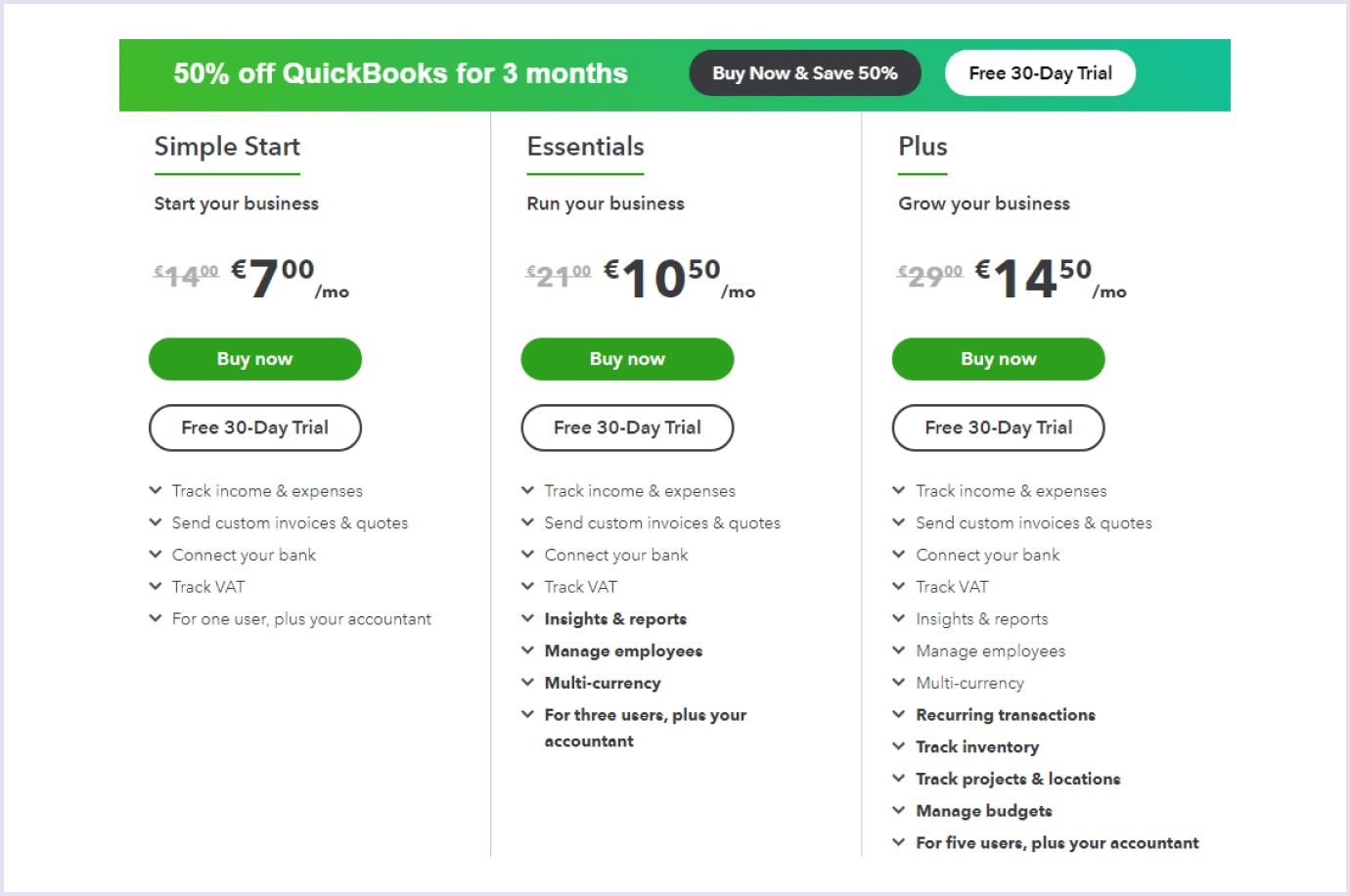 Per storage pricing strategy for SaaS by QuickBooks