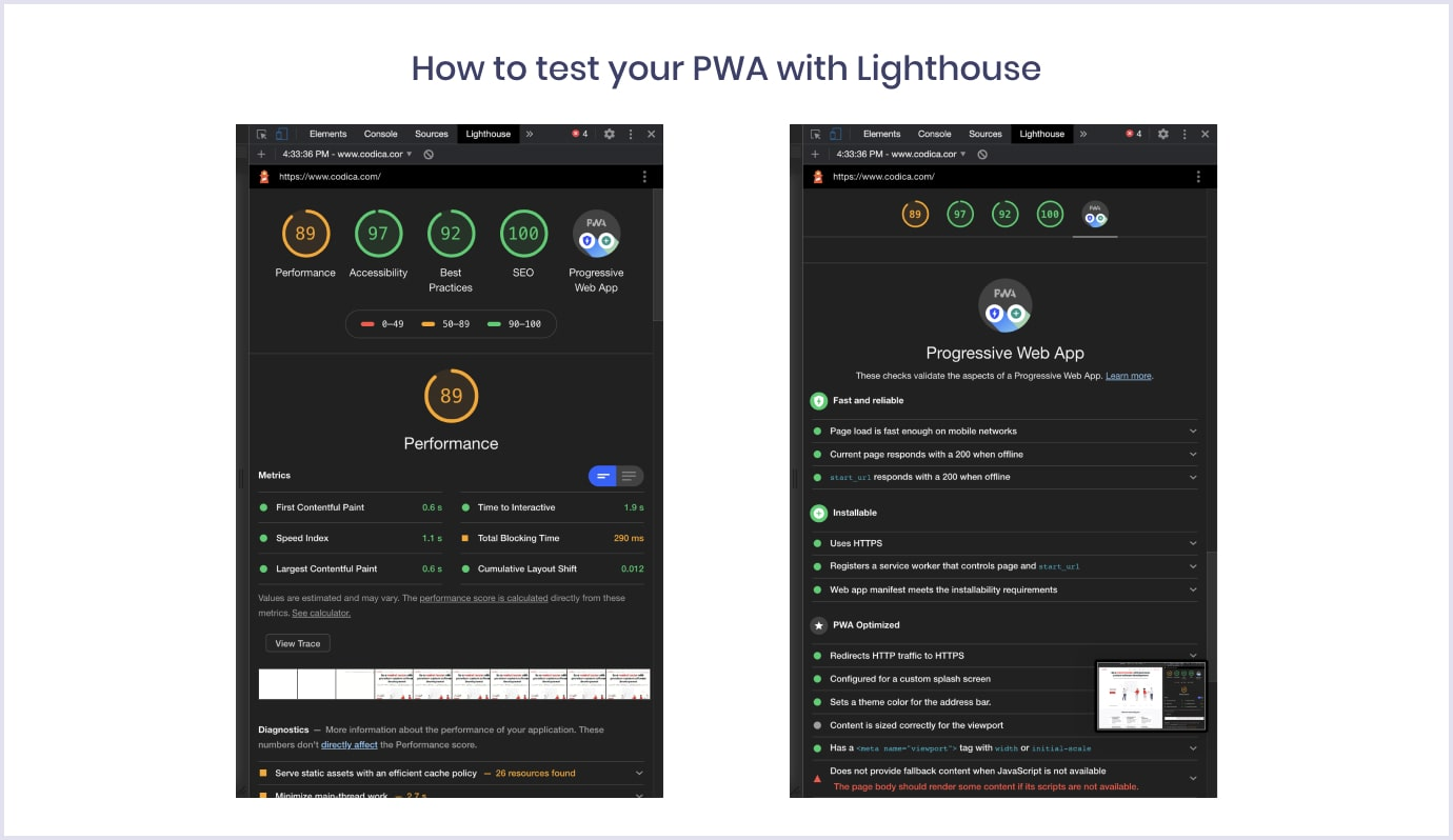 How to test your PWA with Lighthouse | Codica