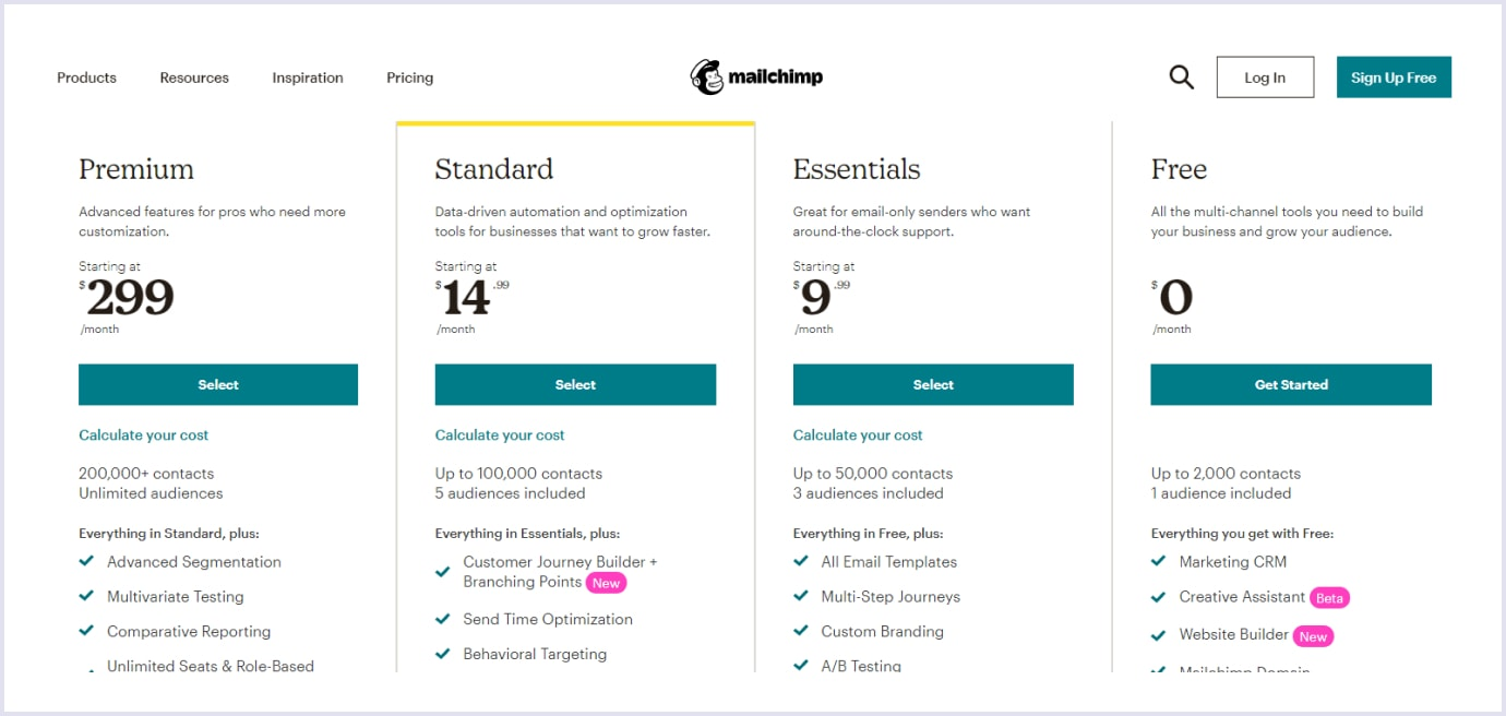 Freemium pricing strategy for SaaS by Mailchimp