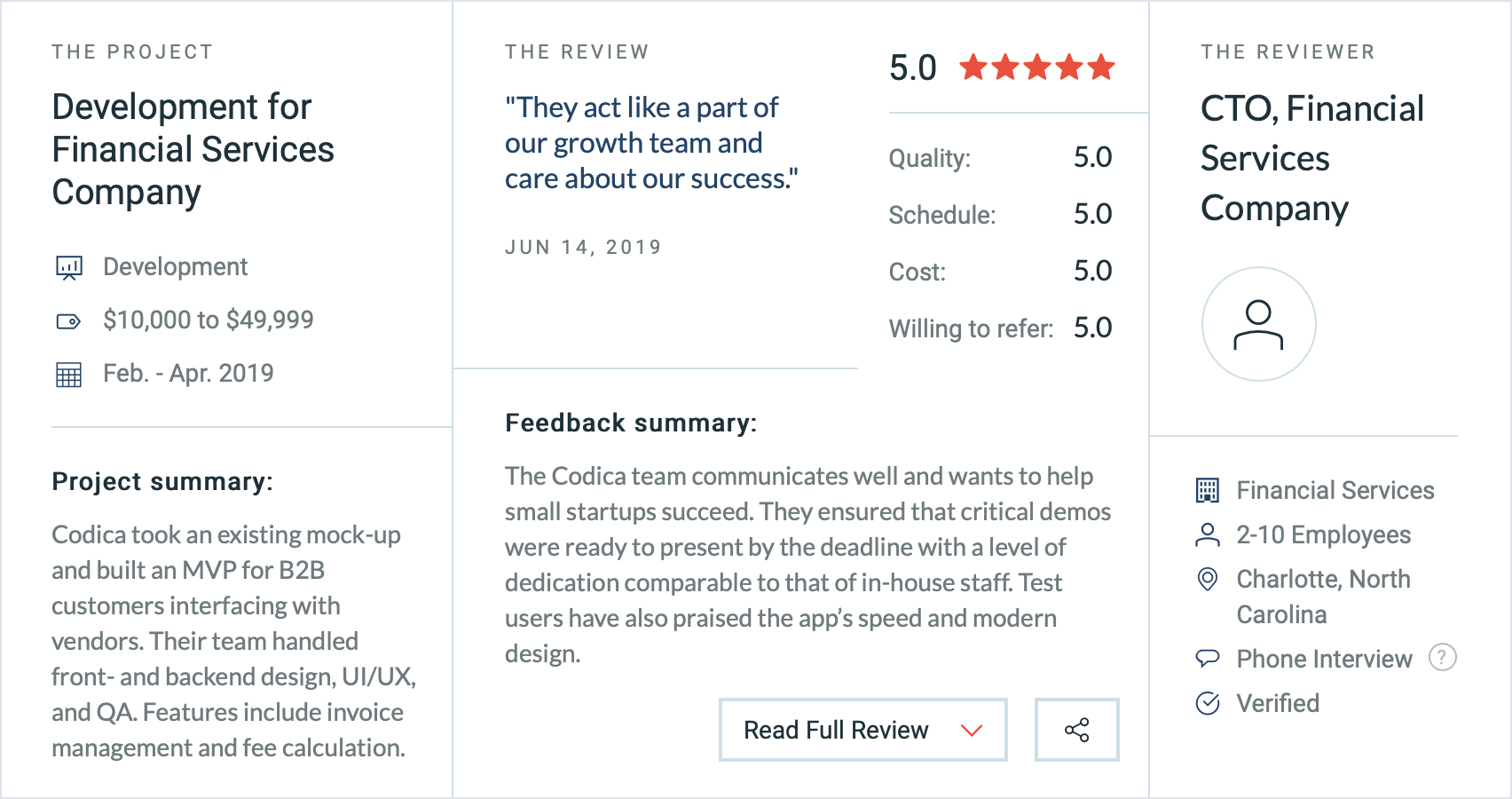 The feedback on Clutch from our client for whom we delivered an MVP for B2B customers that interact with vendors