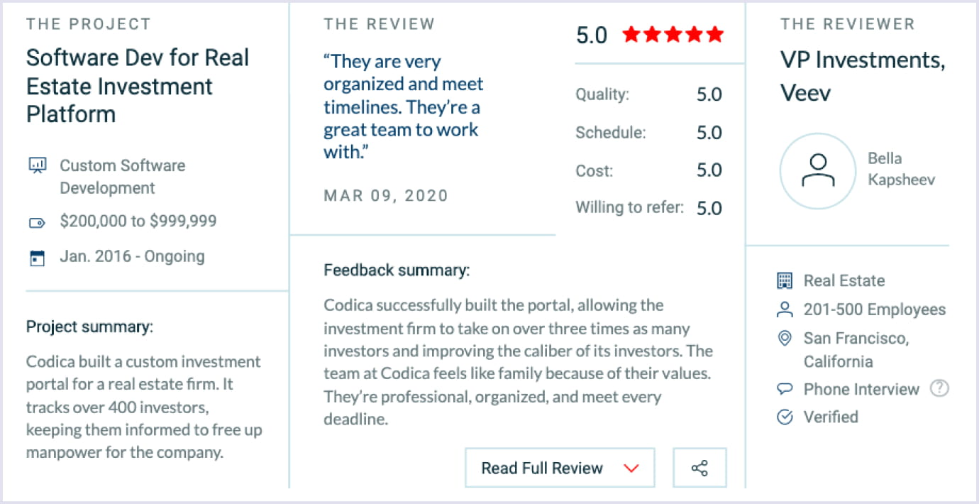 Review from our client on Clutch | Codica