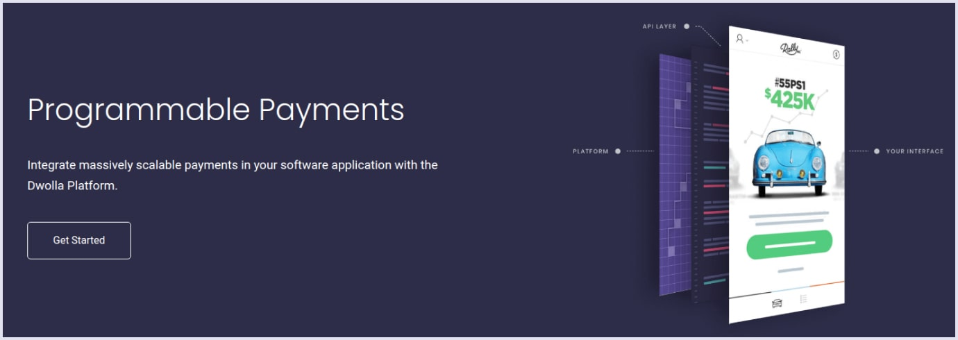 Payment solution Dwolla | Codica