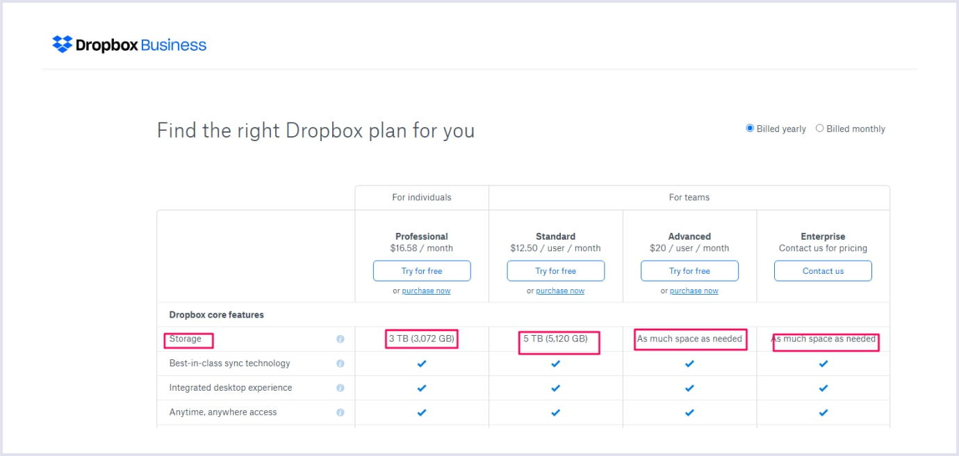 Per storage pricing strategy for SaaS by Dropbox