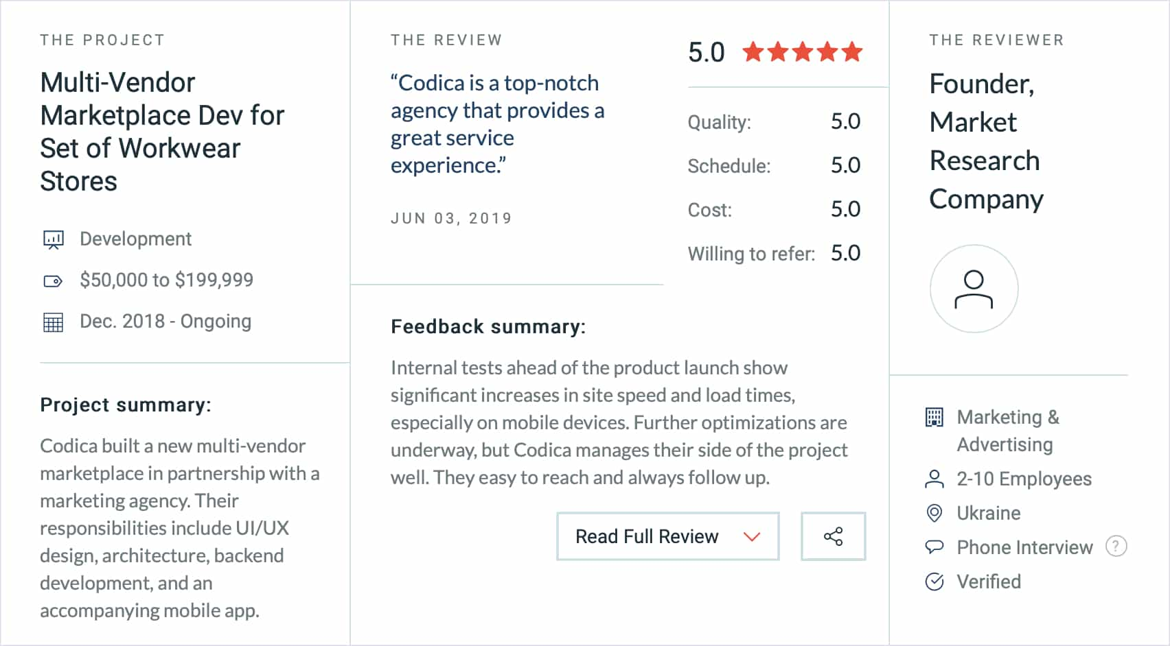 The review on Clutch from our customer for whom we built the multi-vendor marketplace application