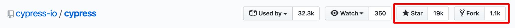 Cypress has 19K GitHub Stars and 1.1K Forks