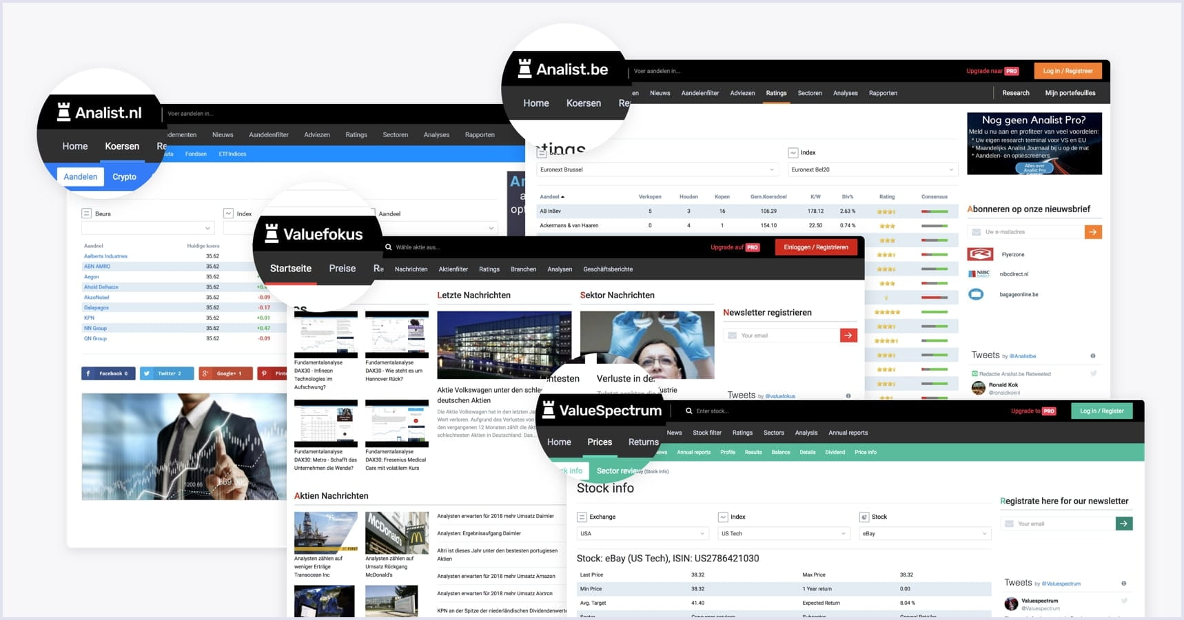 Finance analytics platform case study | Codica