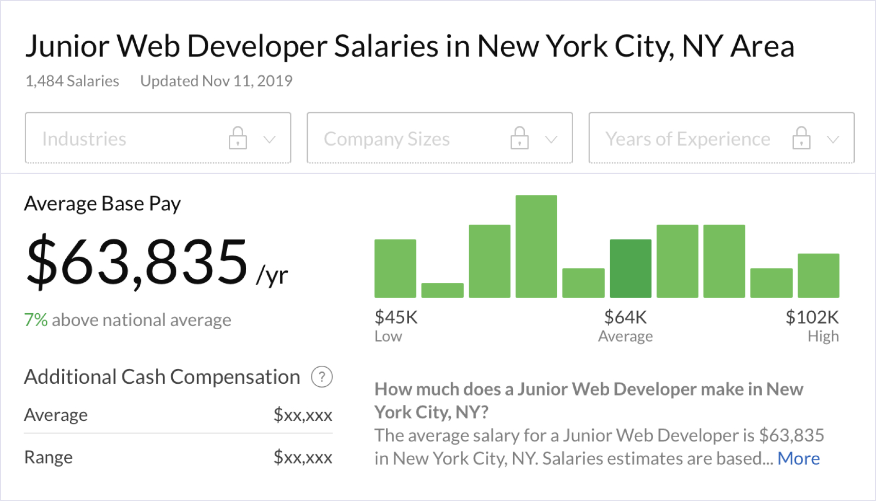 Junior Web developer salaries in New York provided by Glassdoor | Codica