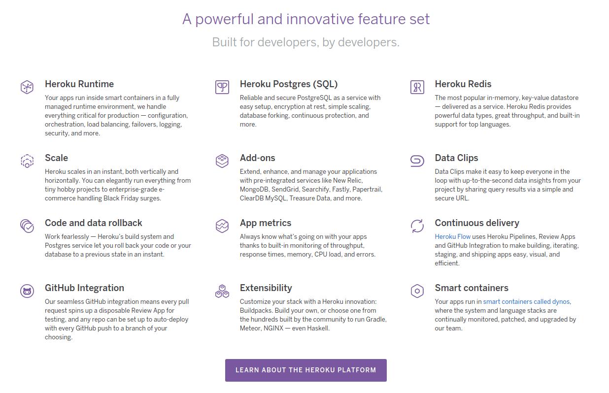 Innovative feature set on the PaaS cloud platform Heroku | Codica