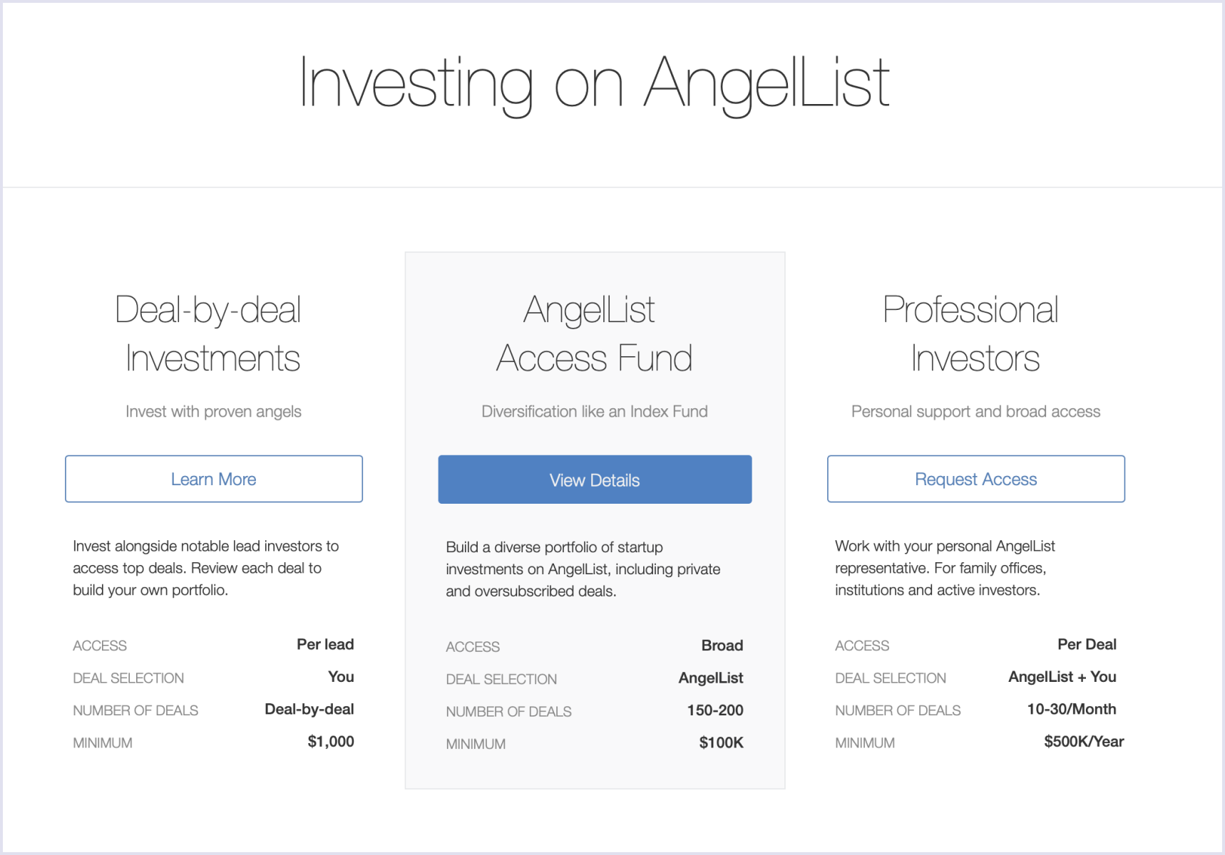 Investing options on AngelList | Codica