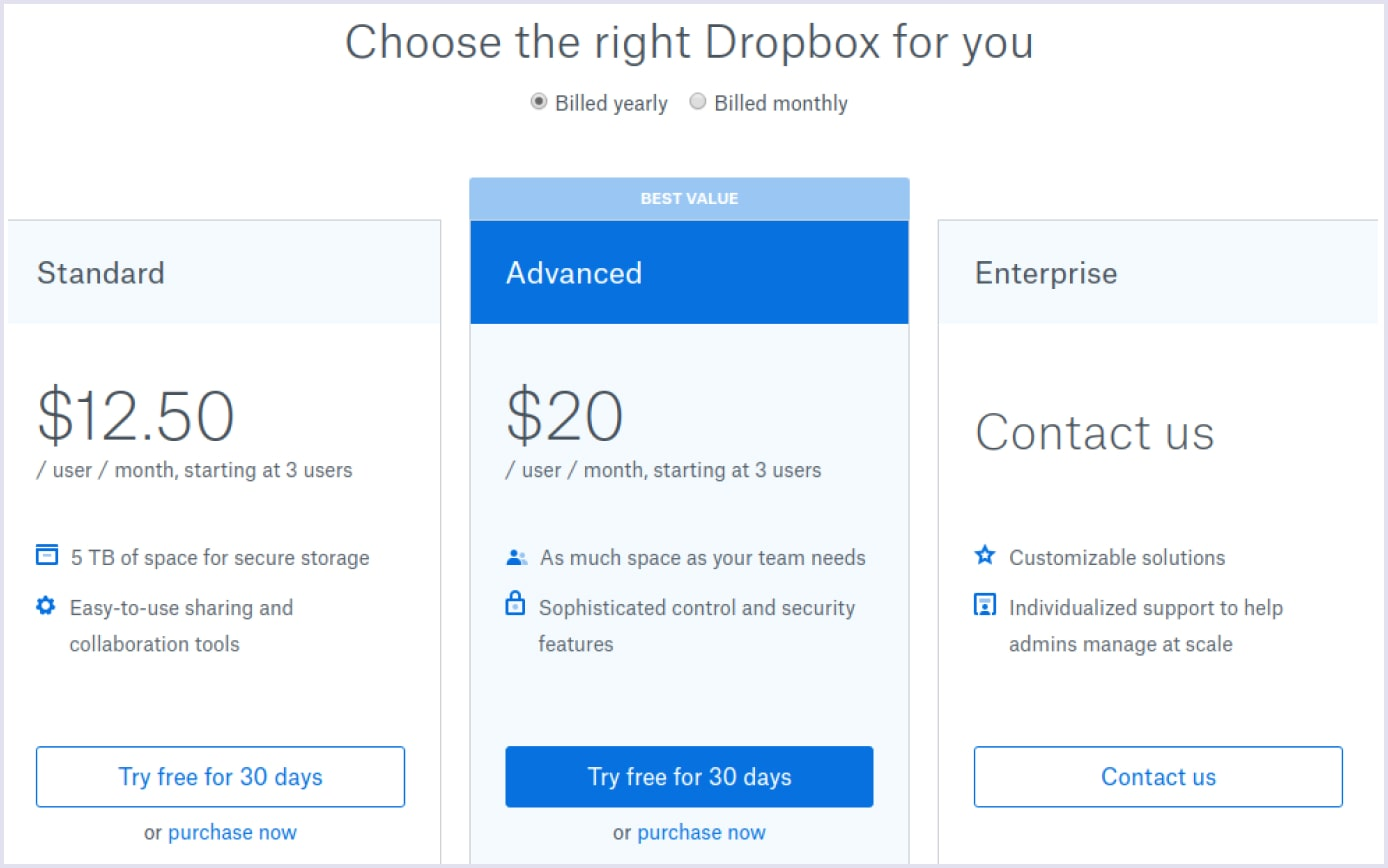 Per storage pricing model adopted by SaaS product Dropbox | Codica