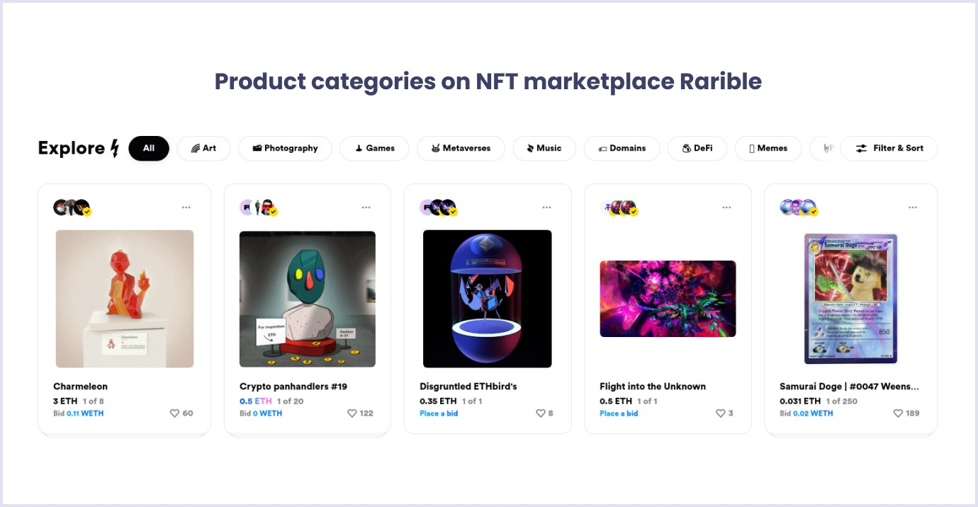 Product categories on NFT marketplace Rarible