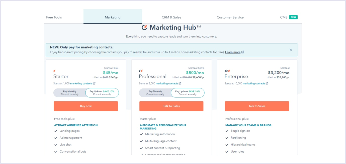 Tiered pricing strategy for SaaS by Hubspot